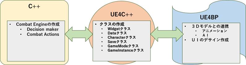 f:id:kazuhironagai77:20201220221828p:plain