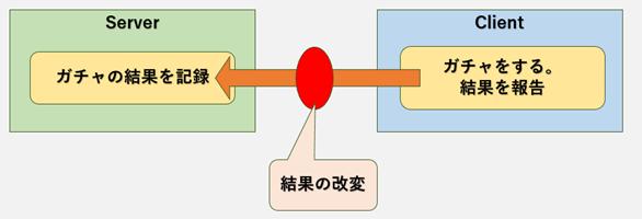 f:id:kazuhironagai77:20210214223700p:plain