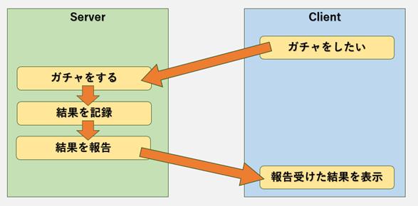 f:id:kazuhironagai77:20210214223717p:plain