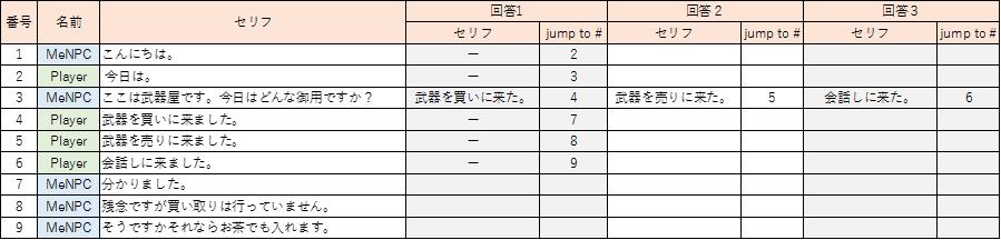 f:id:kazuhironagai77:20210315001355p:plain