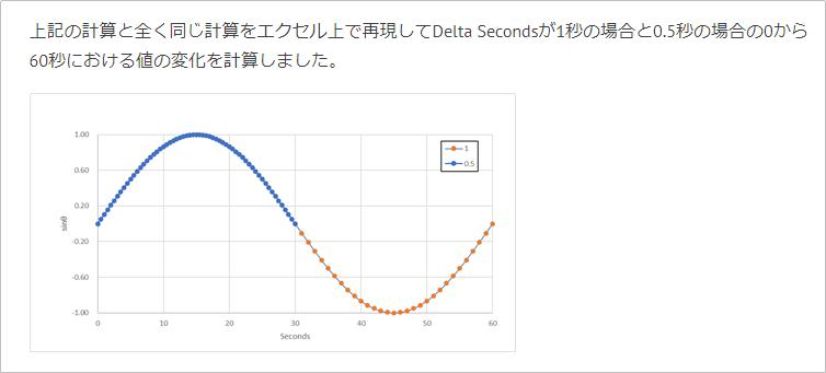 f:id:kazuhironagai77:20210926224806p:plain