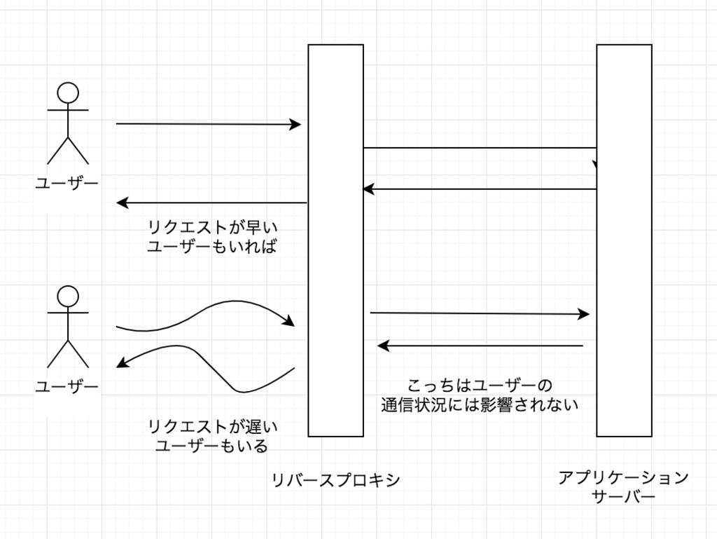 f:id:kazuhisa_o:20190307014427p:plain