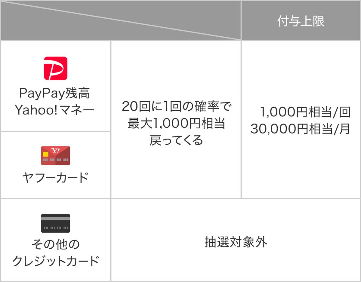 f:id:kazukabu:20190717074035p:plain