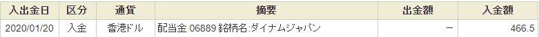 f:id:kazukabu:20200120210320j:plain