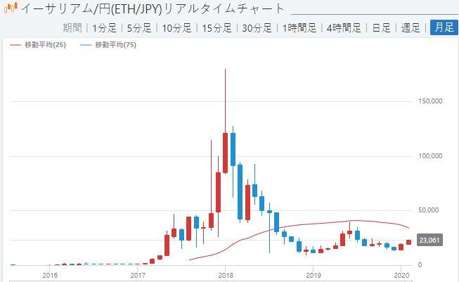f:id:kazukabu:20200206205503j:plain