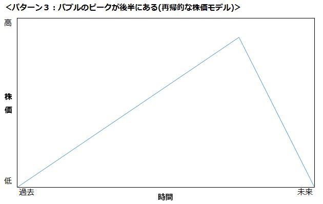 f:id:kazukabu:20200229204205j:plain