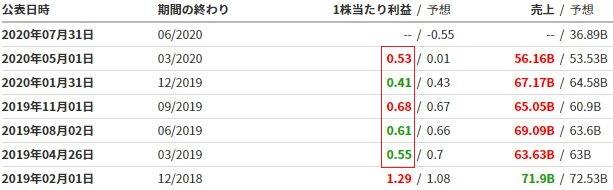 f:id:kazukabu:20200510213719j:plain