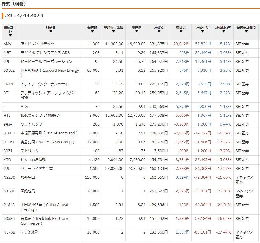 f:id:kazukabu:20200630105841j:plain