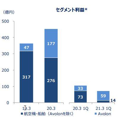 f:id:kazukabu:20200814201449j:plain