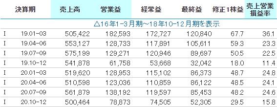 f:id:kazukabu:20210209201814j:plain