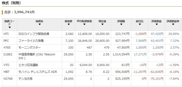 f:id:kazukabu:20210302000002j:plain