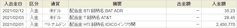 f:id:kazukabu:20210302154228j:plain