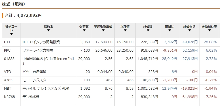 f:id:kazukabu:20210303204815j:plain