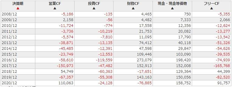 f:id:kazukabu:20210921185907j:plain