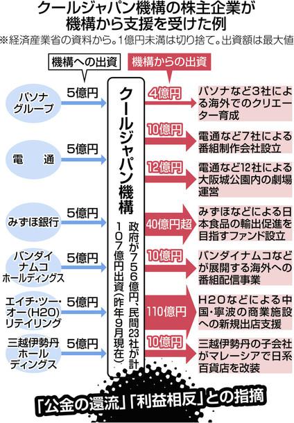 f:id:kazukazu1114:20200506162800j:plain