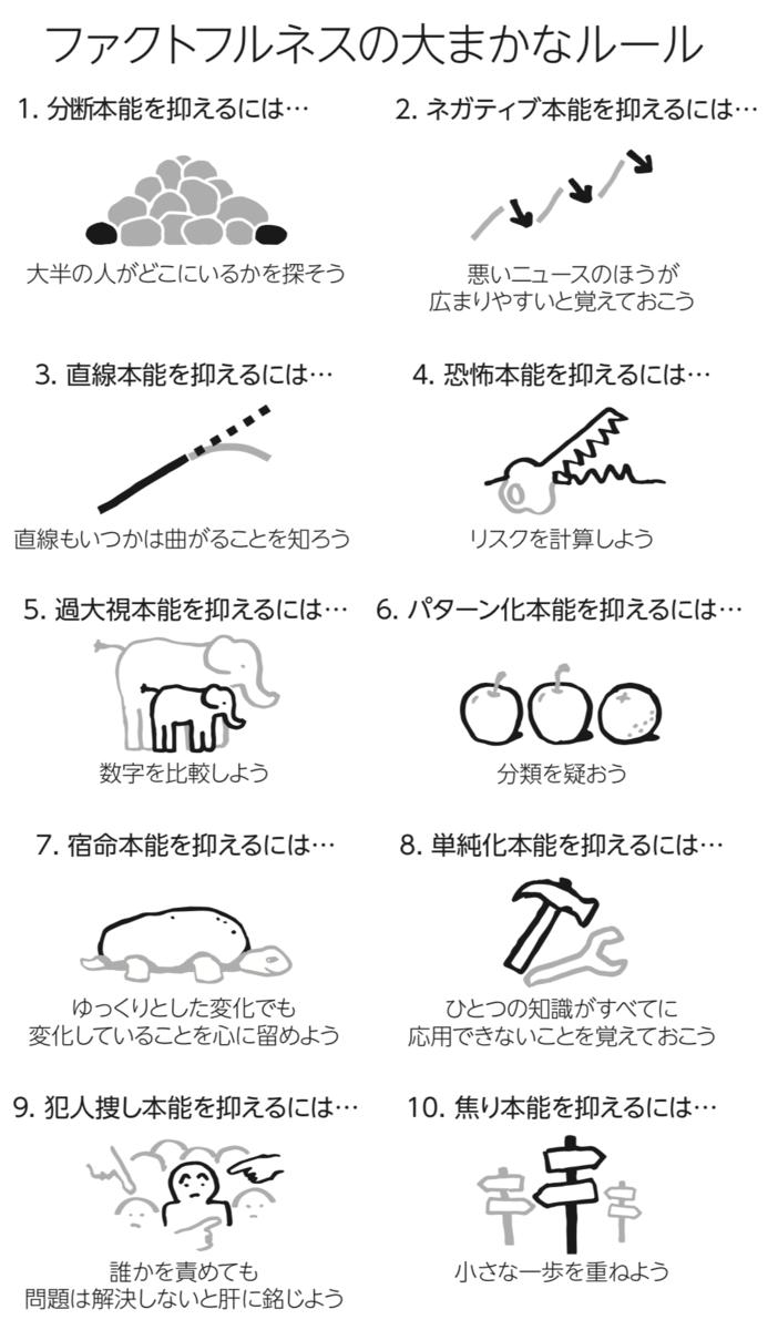 f:id:kazukazuda08:20200617204515p:plain