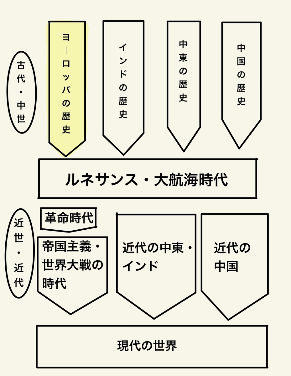 f:id:kazukazuda08:20200619133631j:plain