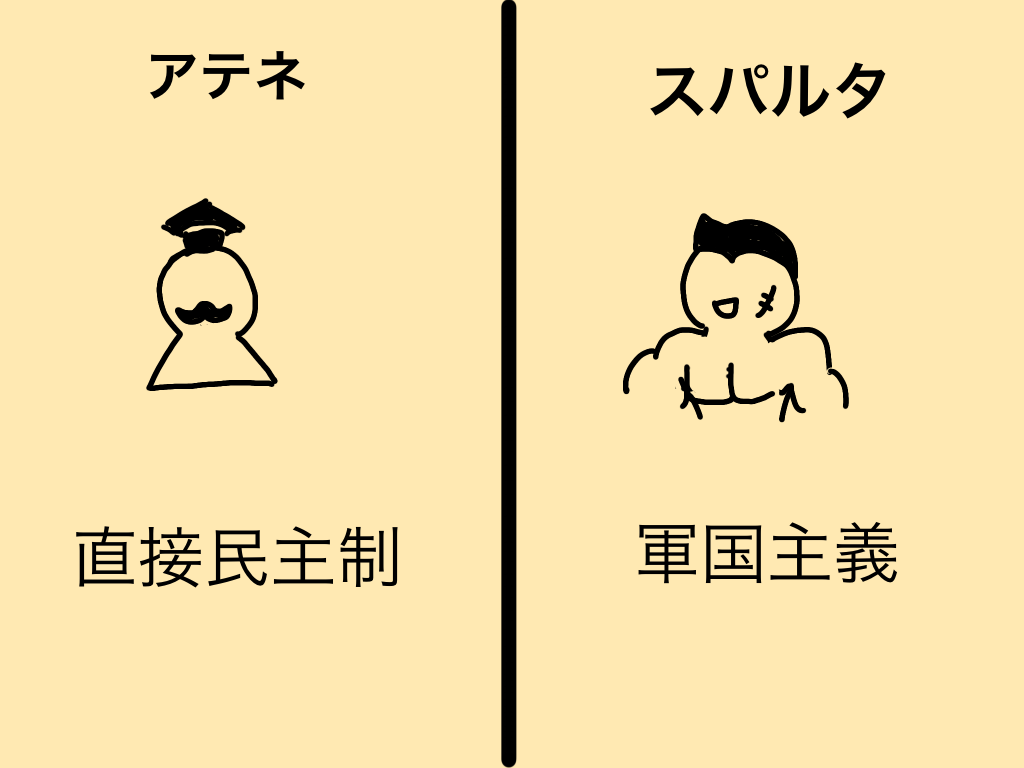 f:id:kazukazuda08:20200619133951p:plain