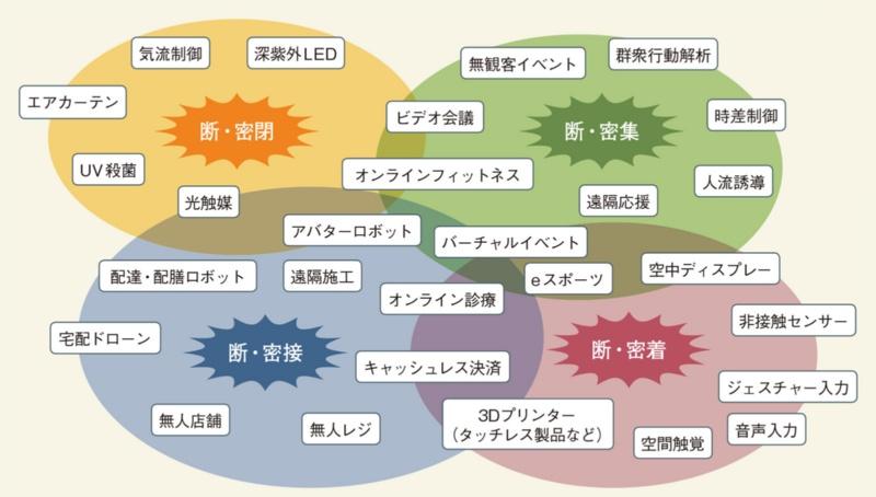 f:id:kazukazuda08:20200619223803p:plain