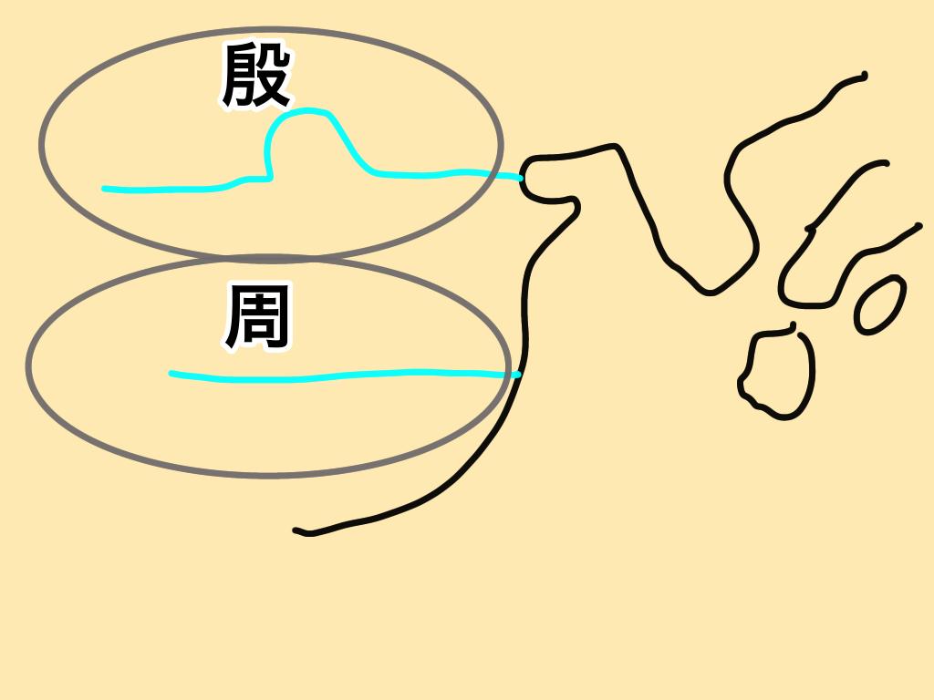 f:id:kazukazuda08:20200629182622p:plain