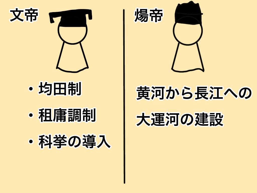 f:id:kazukazuda08:20200629182740p:plain