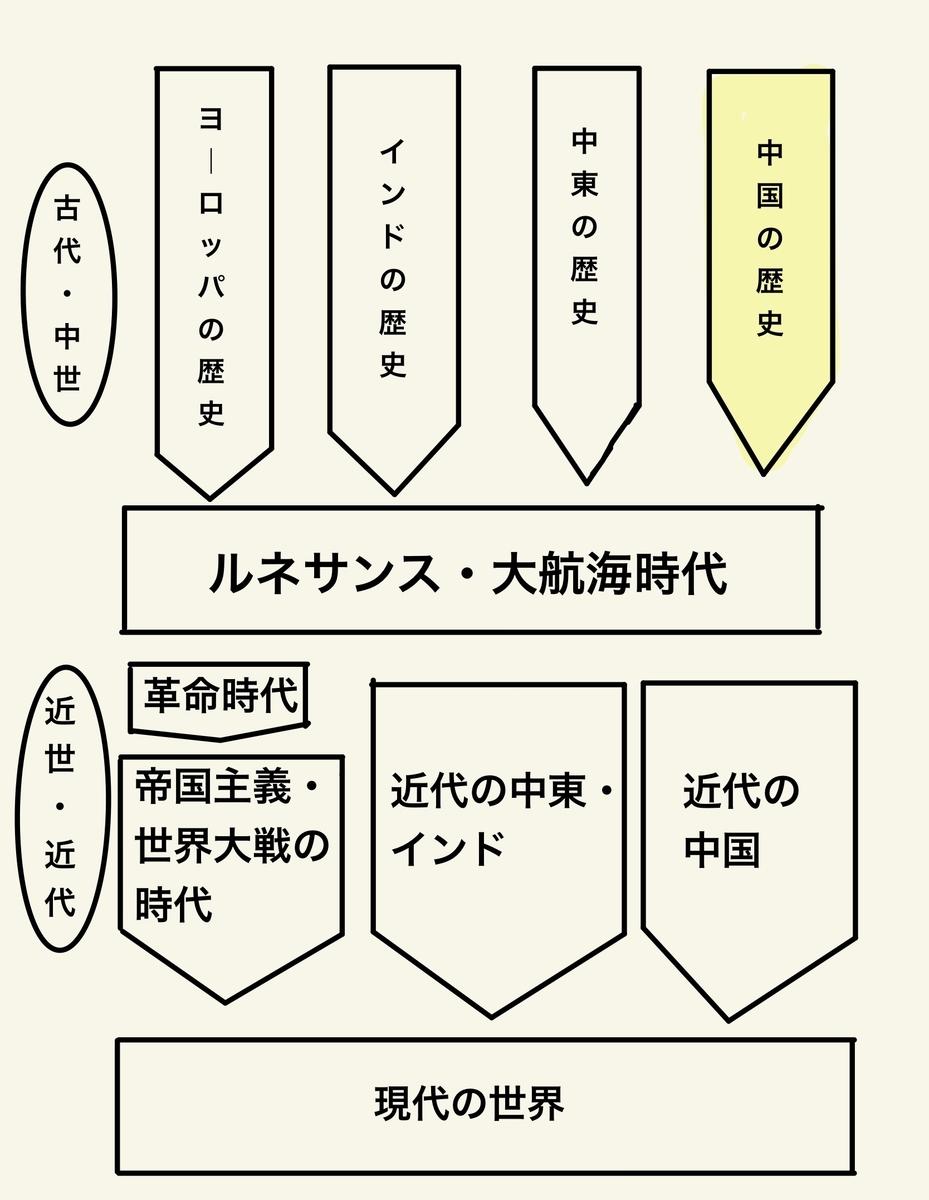 f:id:kazukazuda08:20200629185658j:plain