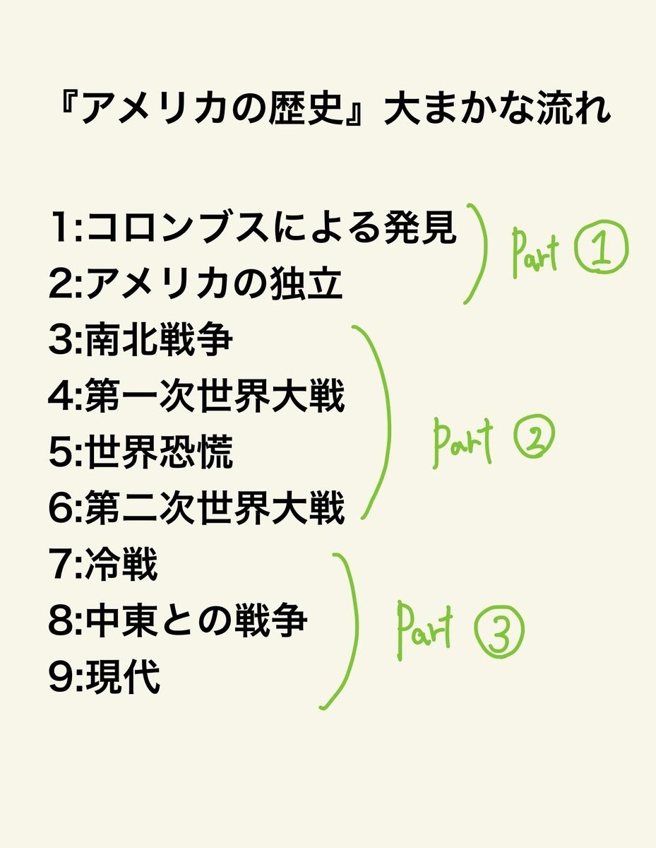 f:id:kazukazuda08:20200630204423j:plain