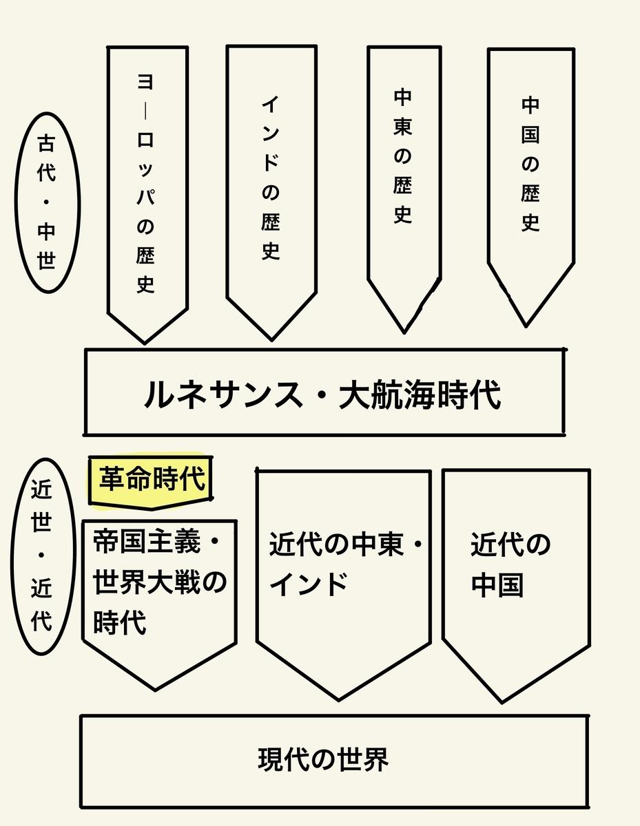 f:id:kazukazuda08:20200728094713j:plain