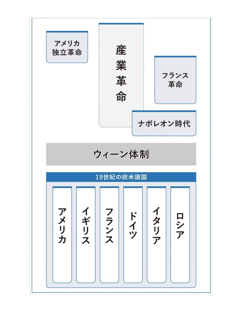 f:id:kazukazuda08:20200728094810p:plain
