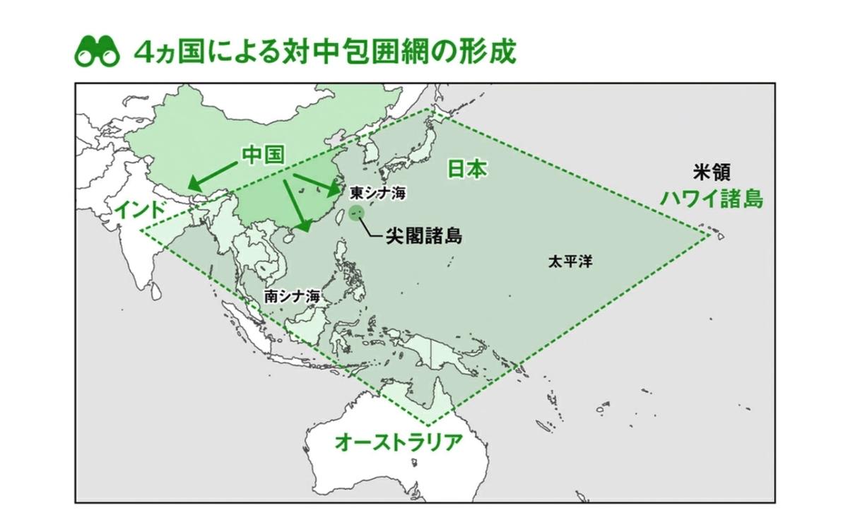 f:id:kazukazuda08:20200730210458j:plain