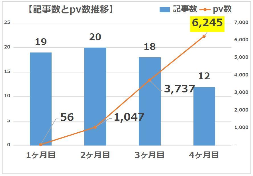 f:id:kazuki-iroiro:20190515214825j:plain