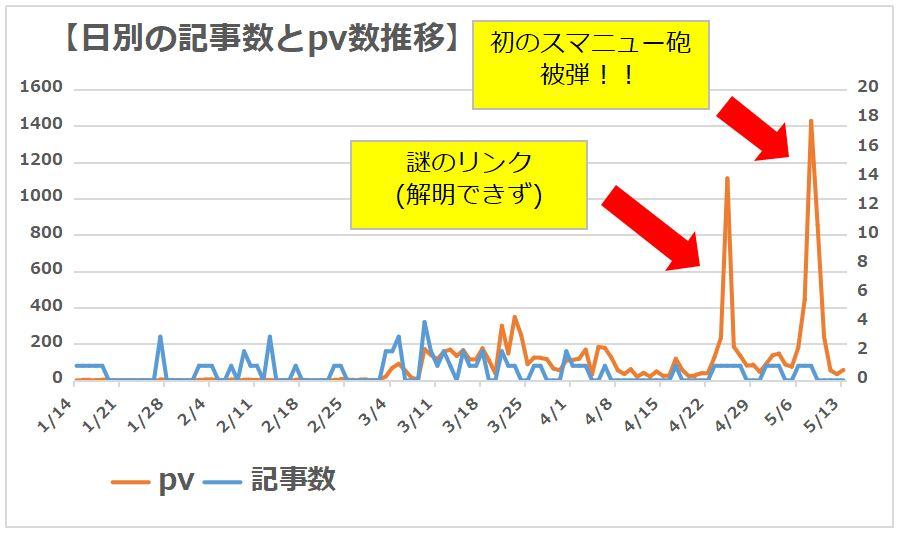 f:id:kazuki-iroiro:20190515220106j:plain