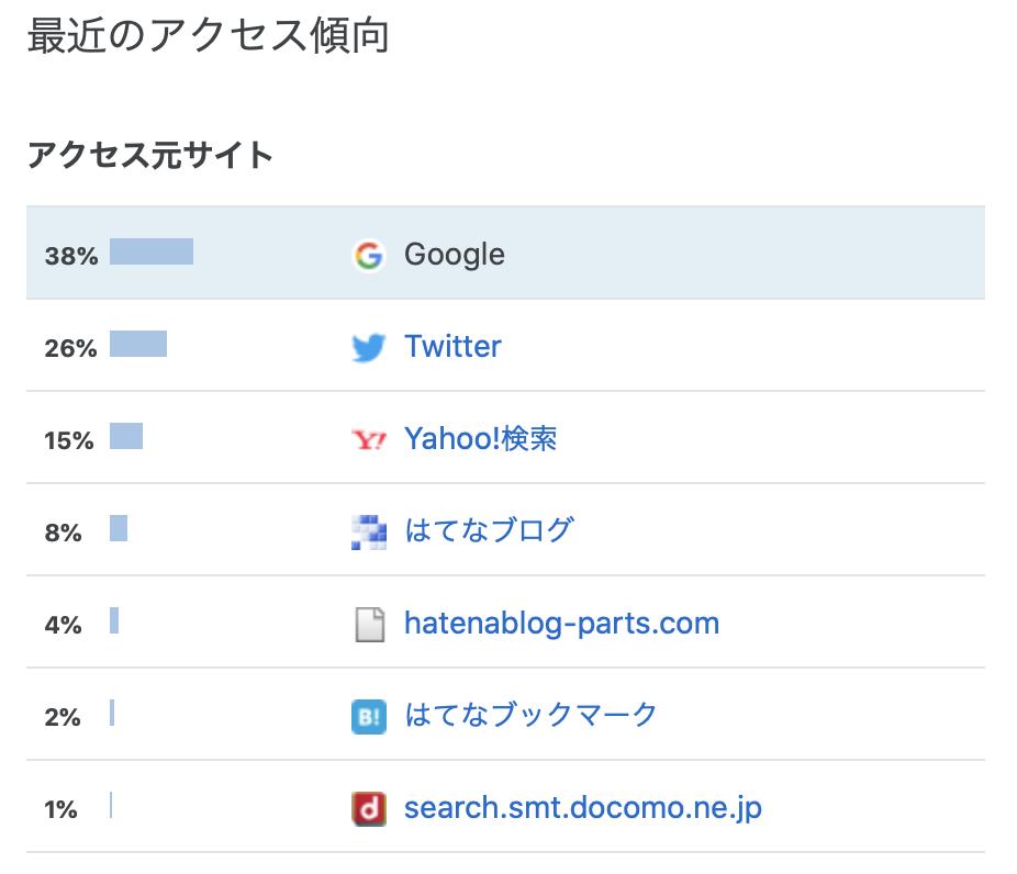 f:id:kazuki-iroiro:20200506073841p:plain
