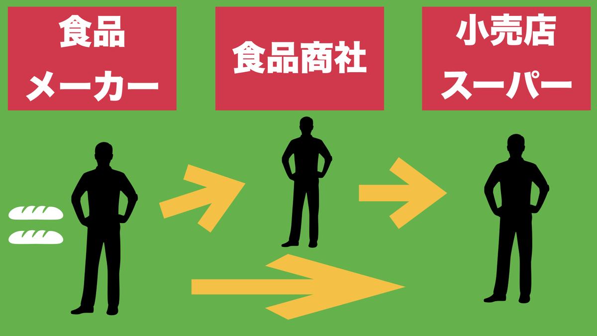 f:id:kazuki-iroiro:20200518233858j:plain