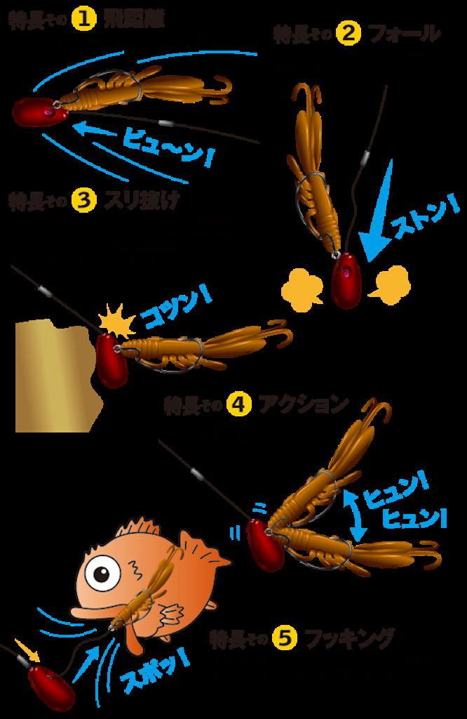 f:id:kazuki0430:20170711090914p:image
