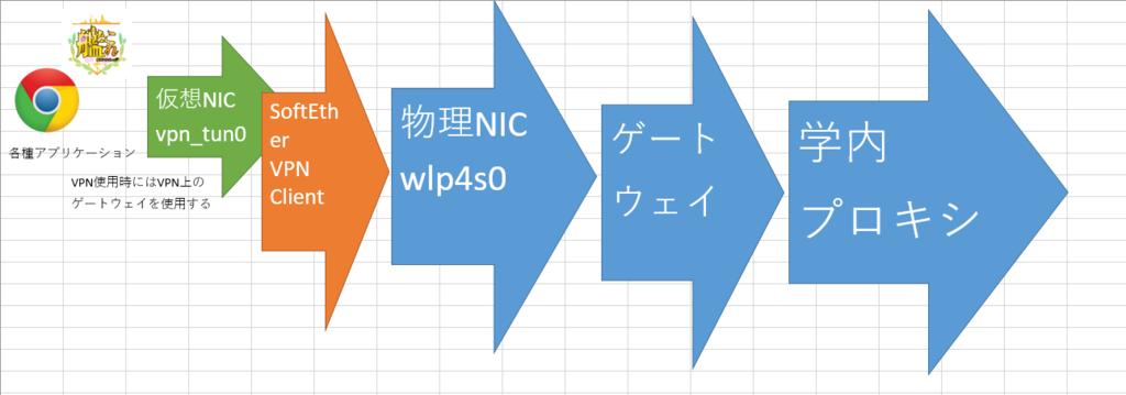f:id:kazuki09:20160712034758p:plain