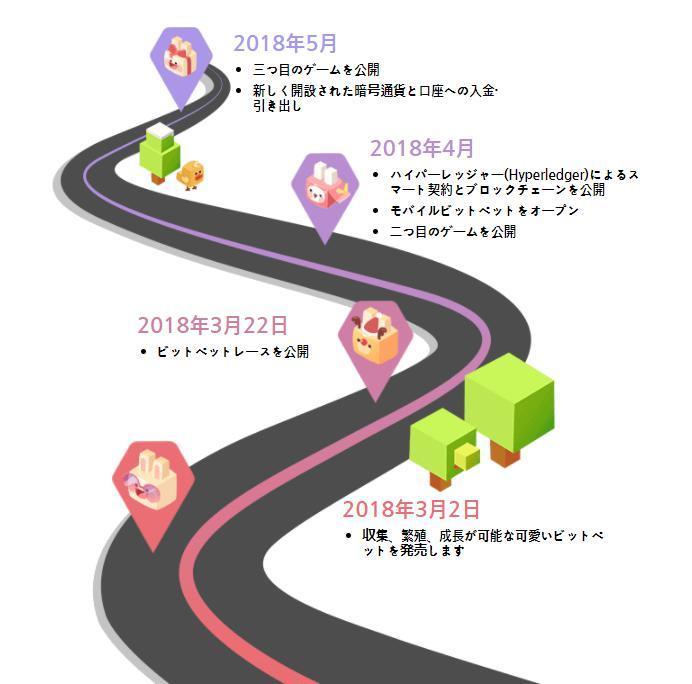 f:id:kazuki30jp:20180316235936j:plain