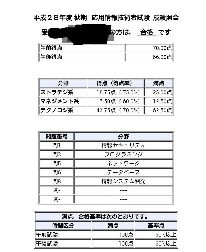 f:id:kazuki_fs_pokemon:20161217215510j:plain