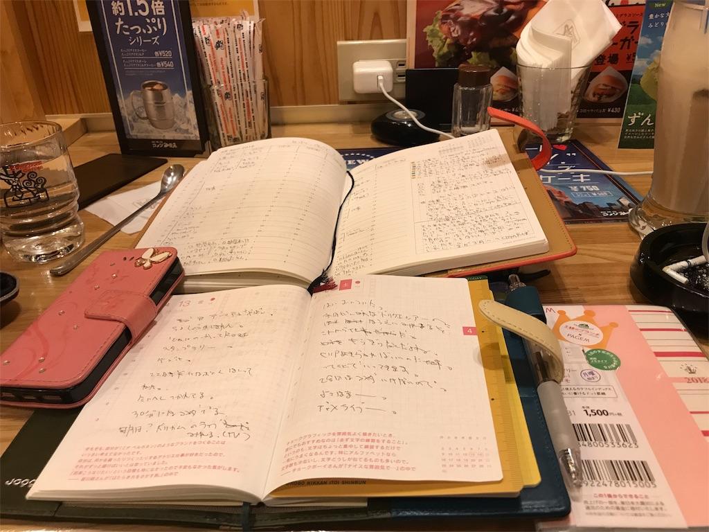 f:id:kazukichi1783:20180416222831j:image