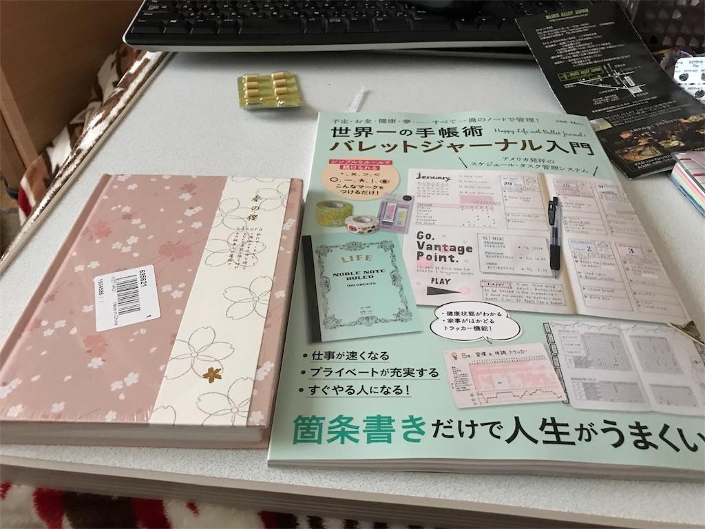 f:id:kazukichi1783:20180430185425j:image