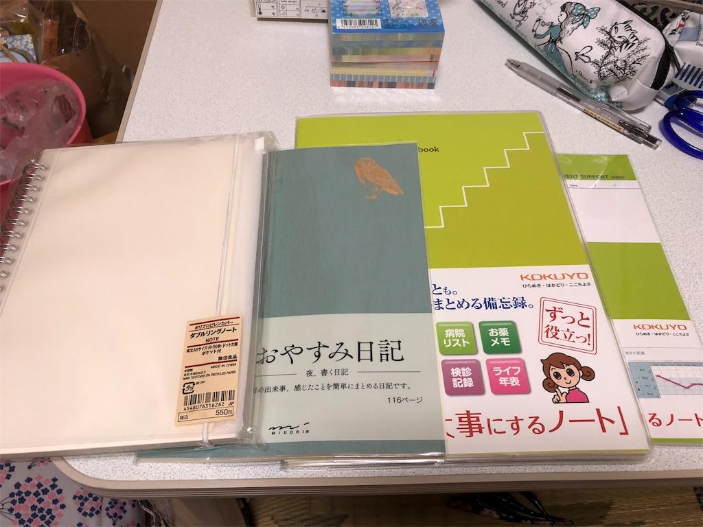 f:id:kazukichi1783:20180628225704j:image