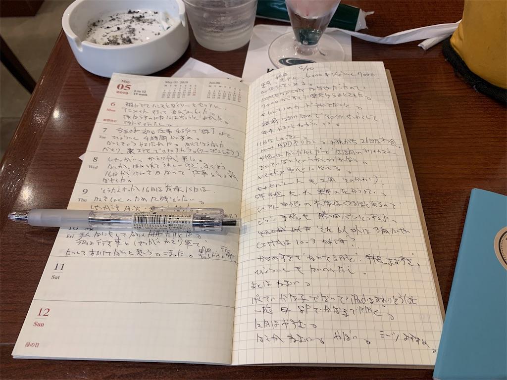 f:id:kazukichi1783:20190515094618j:image