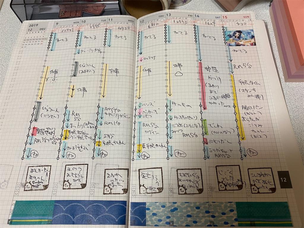 f:id:kazukichi1783:20191223154152j:image
