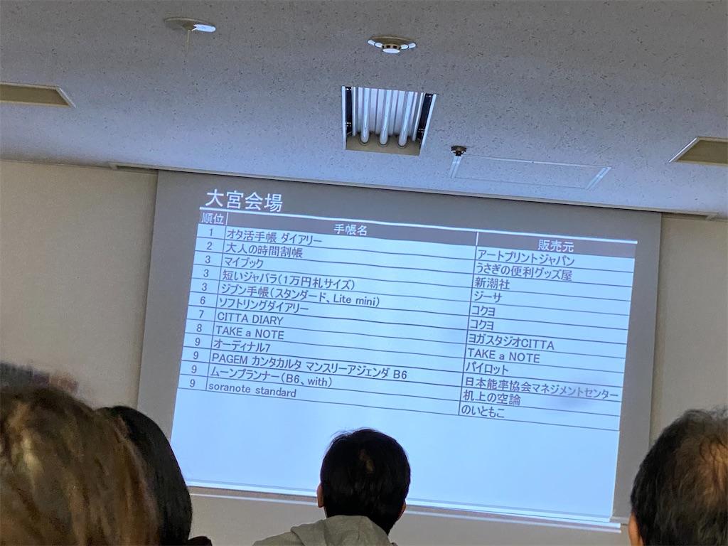 f:id:kazukichi1783:20191223154156j:image