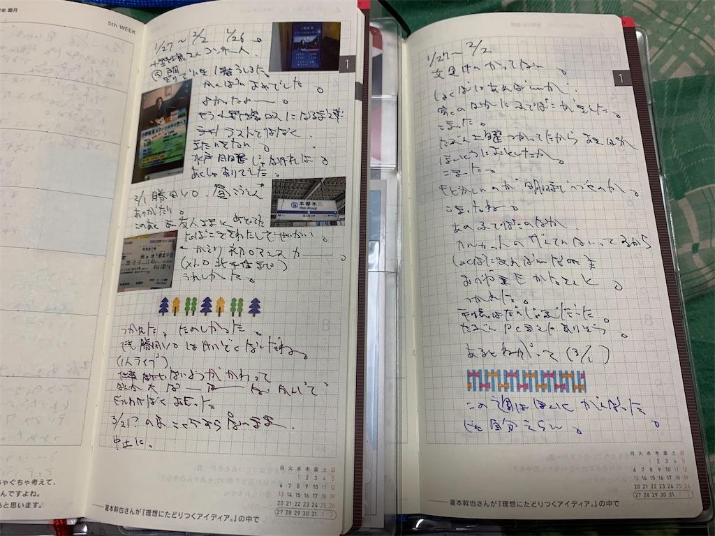 f:id:kazukichi1783:20200302140525j:image