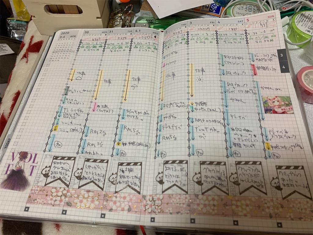 f:id:kazukichi1783:20200422155639j:image
