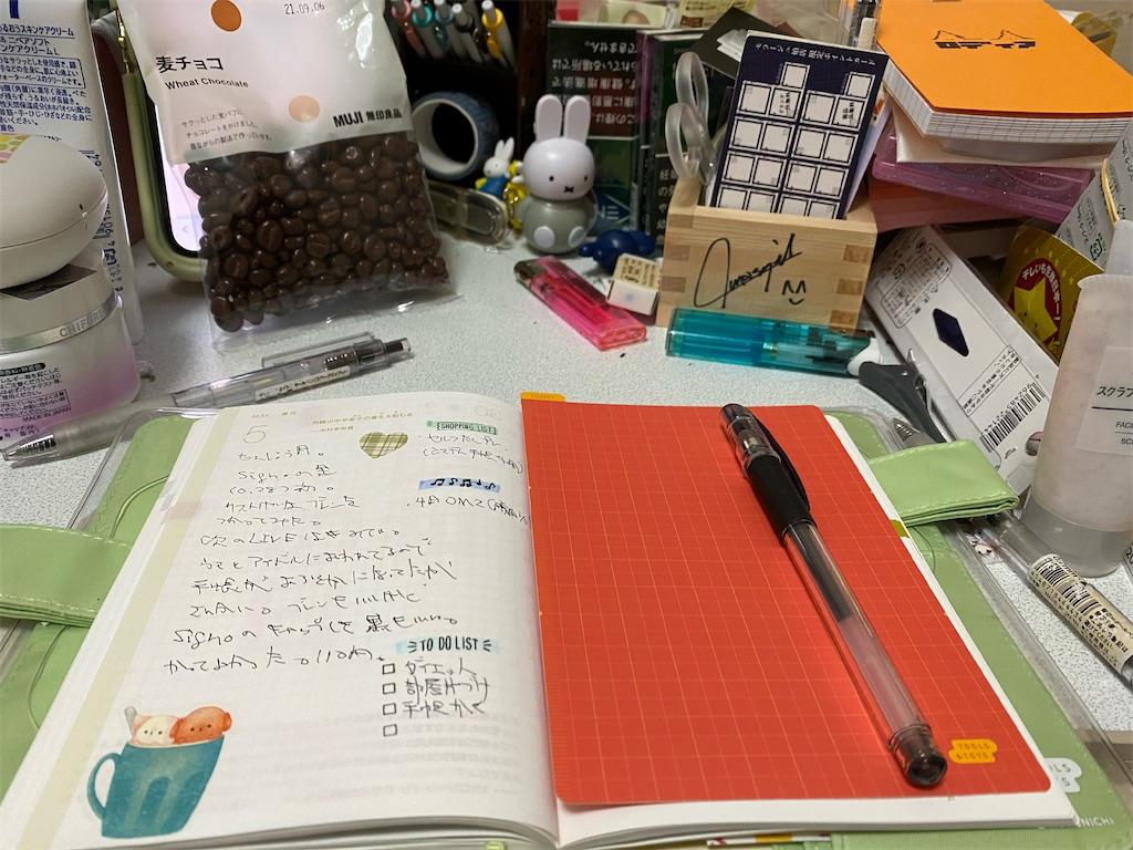 f:id:kazukichi1783:20210509212310j:image