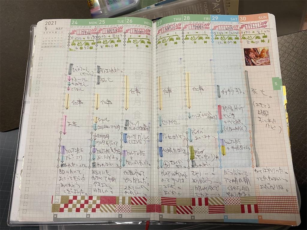 f:id:kazukichi1783:20210625185253j:image