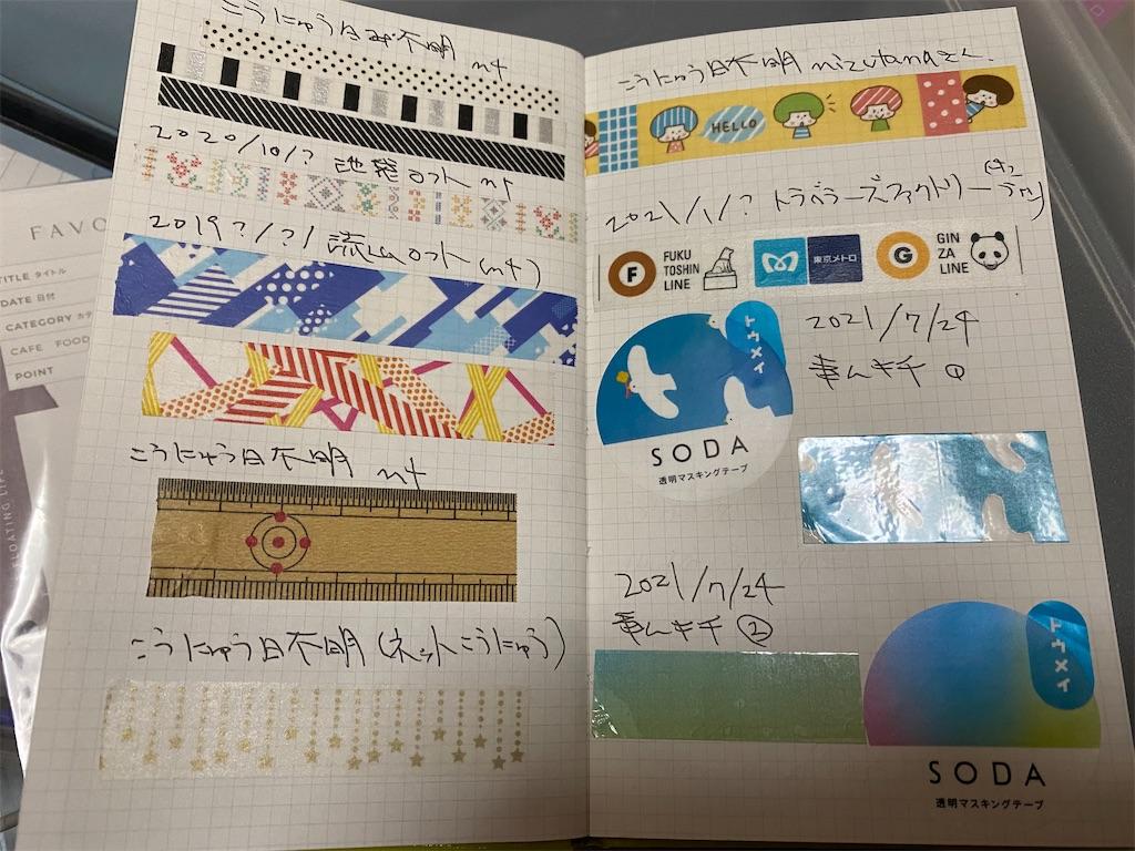f:id:kazukichi1783:20210801100449j:image