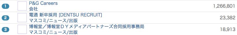 f:id:kazukichi_0914:20170709143611p:plain